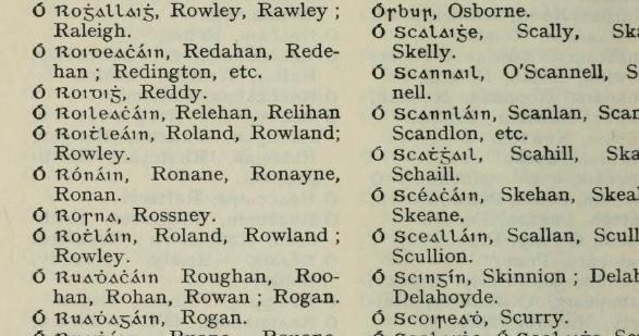 irish-names